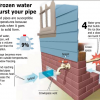 Preventing and Thawing Frozen Pipes